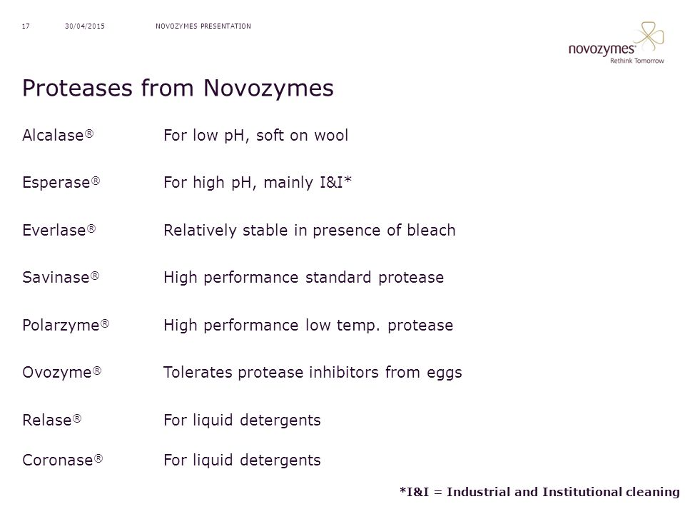 Proteases from Novozymes
