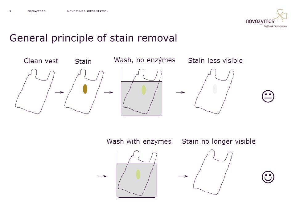 General principle of stain removal