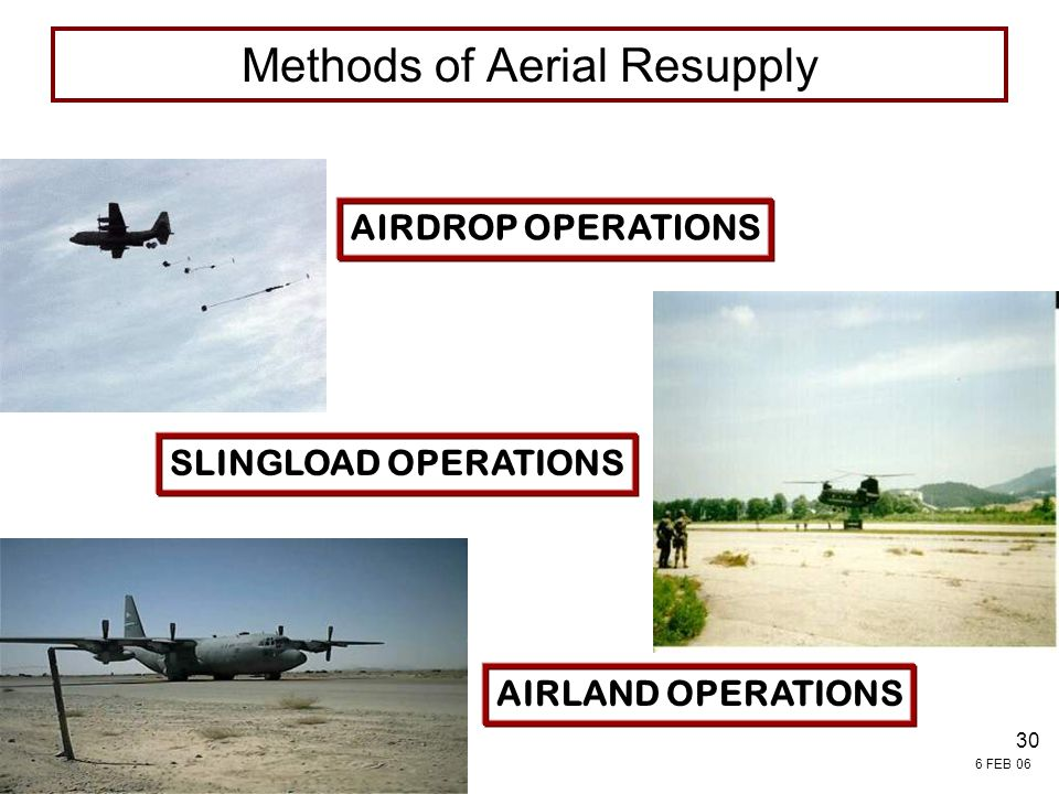 Methods of Aerial Resupply