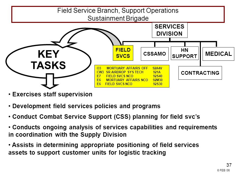 Field Service Branch, Support Operations Sustainment Brigade