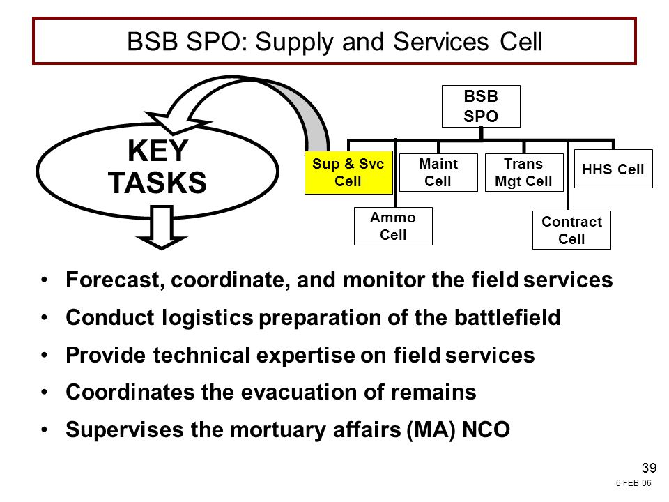 BSB SPO: Supply and Services Cell