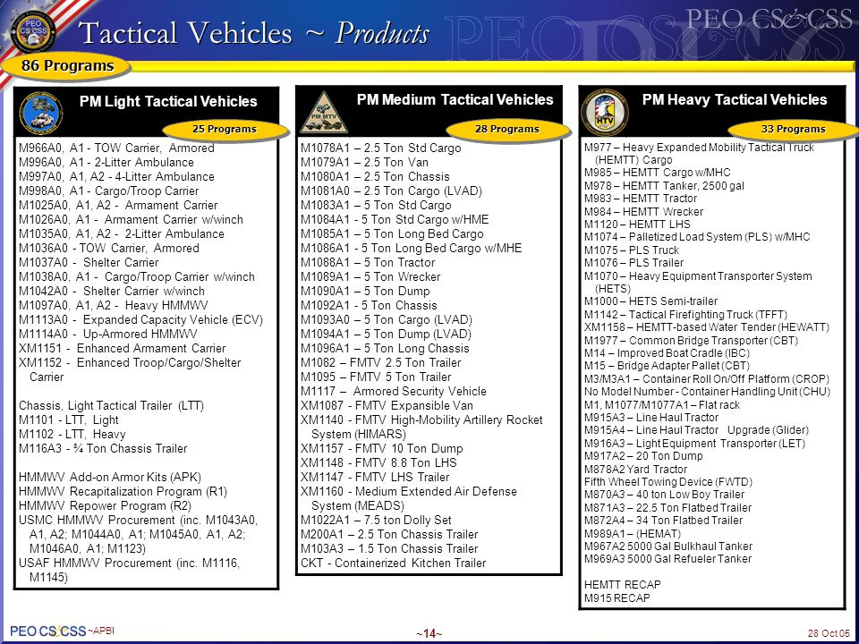 Tactical Vehicles ~ Products