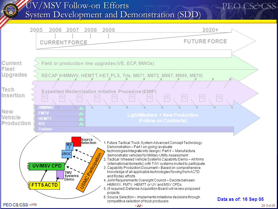 UV/MSV Follow-on Efforts System Development and Demonstration (SDD)