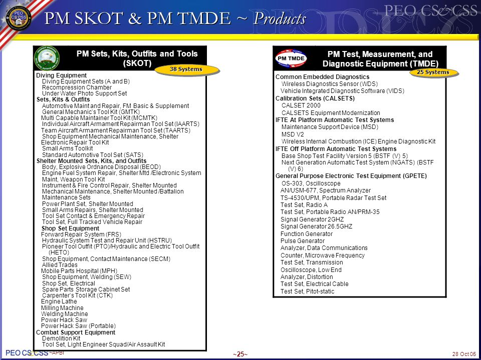 PM SKOT & PM TMDE ~ Products