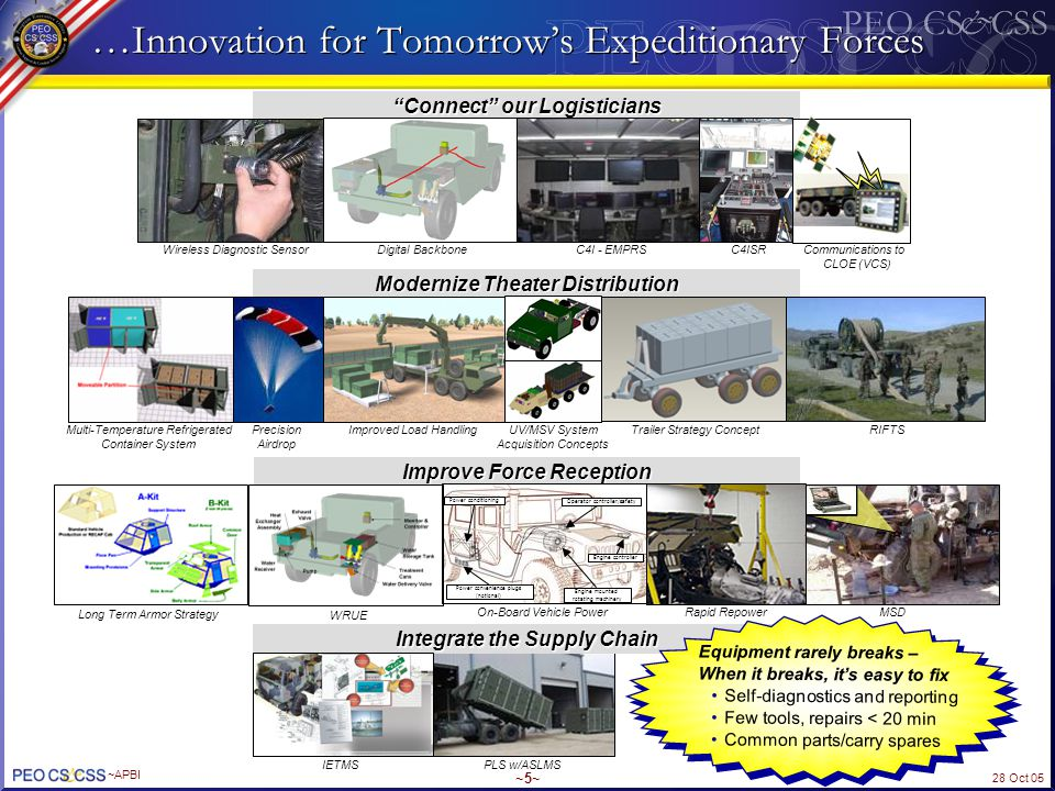 …Innovation for Tomorrow's Expeditionary Forces
