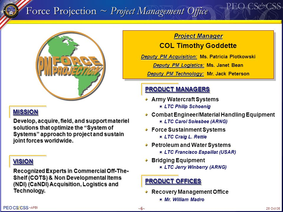 Force Projection ~ Project Management Office