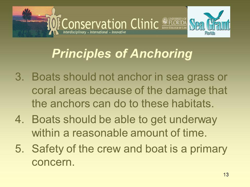 Principles of Anchoring