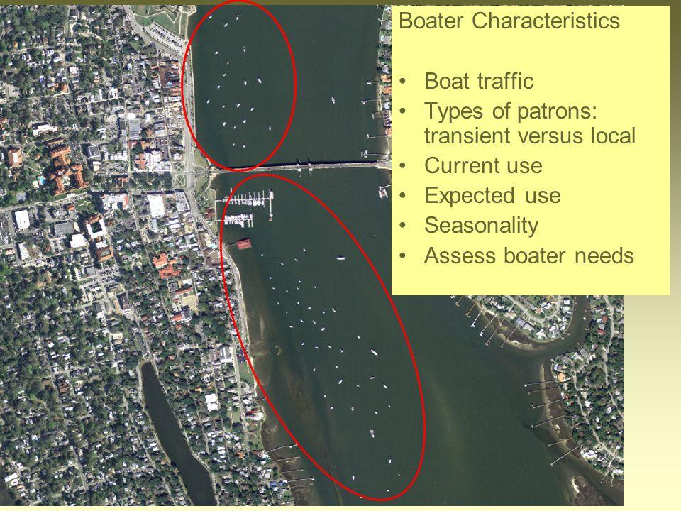 Boater Characteristics