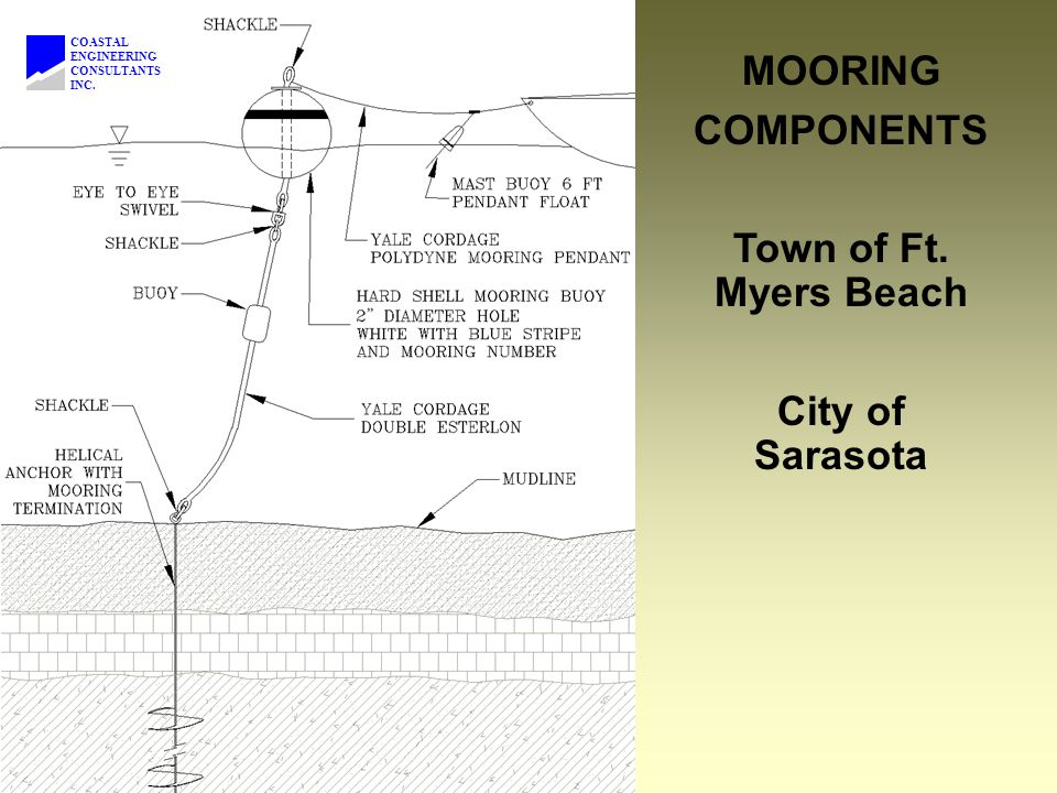 MOORING COMPONENTS Town of Ft. Myers Beach City of Sarasota