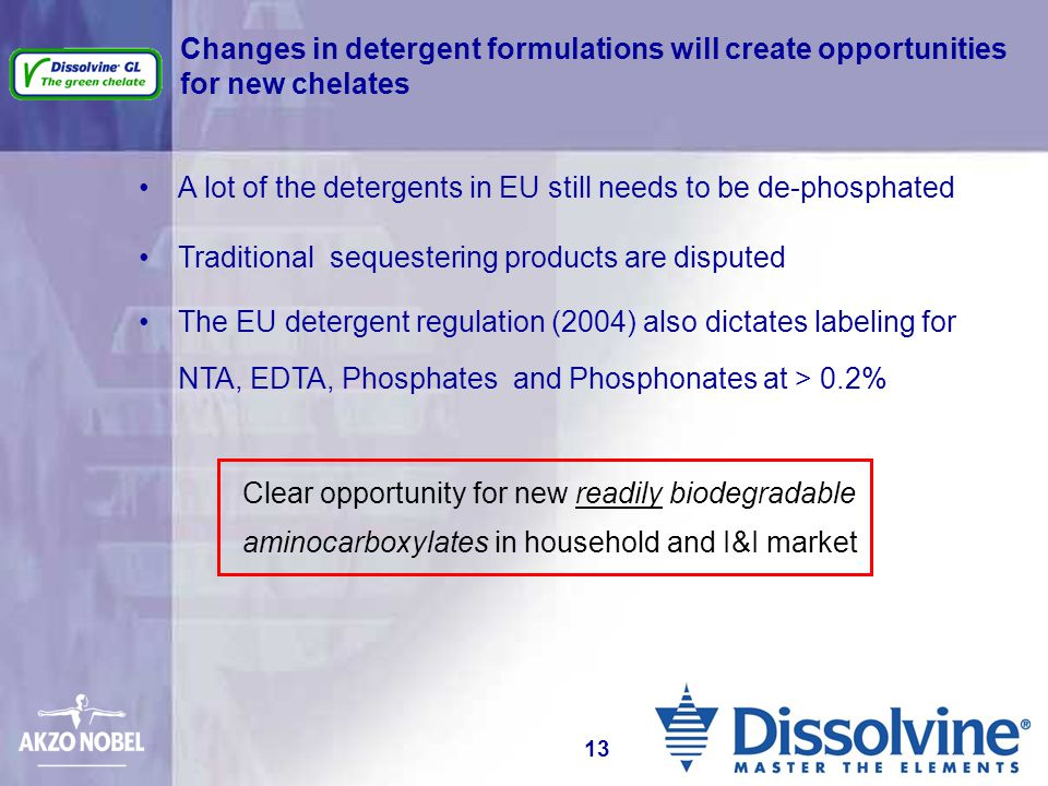 A lot of the detergents in EU still needs to be de-phosphated