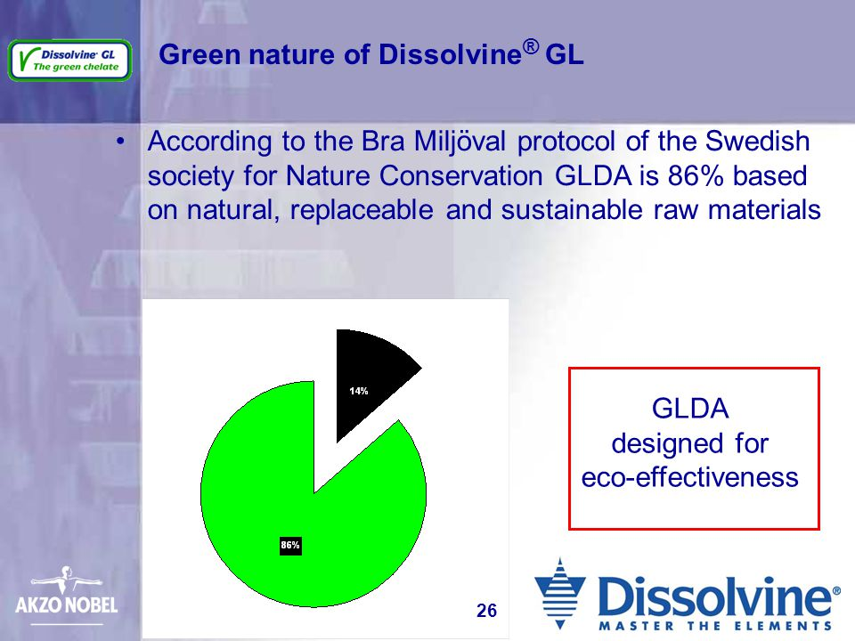 Green nature of Dissolvine® GL