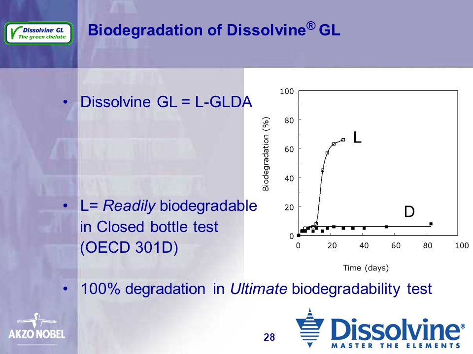 Biodegradation of Dissolvine® GL