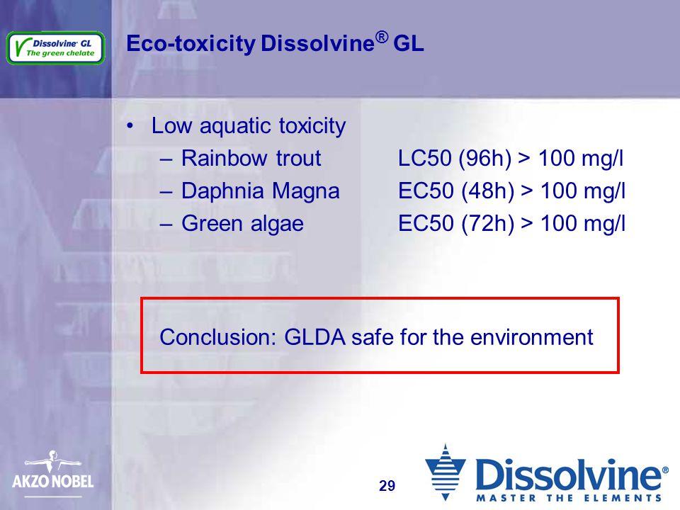 Eco-toxicity Dissolvine® GL