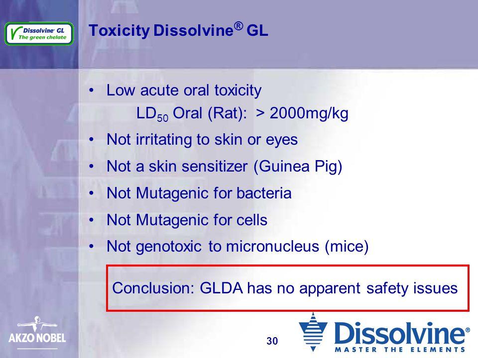 Toxicity Dissolvine® GL