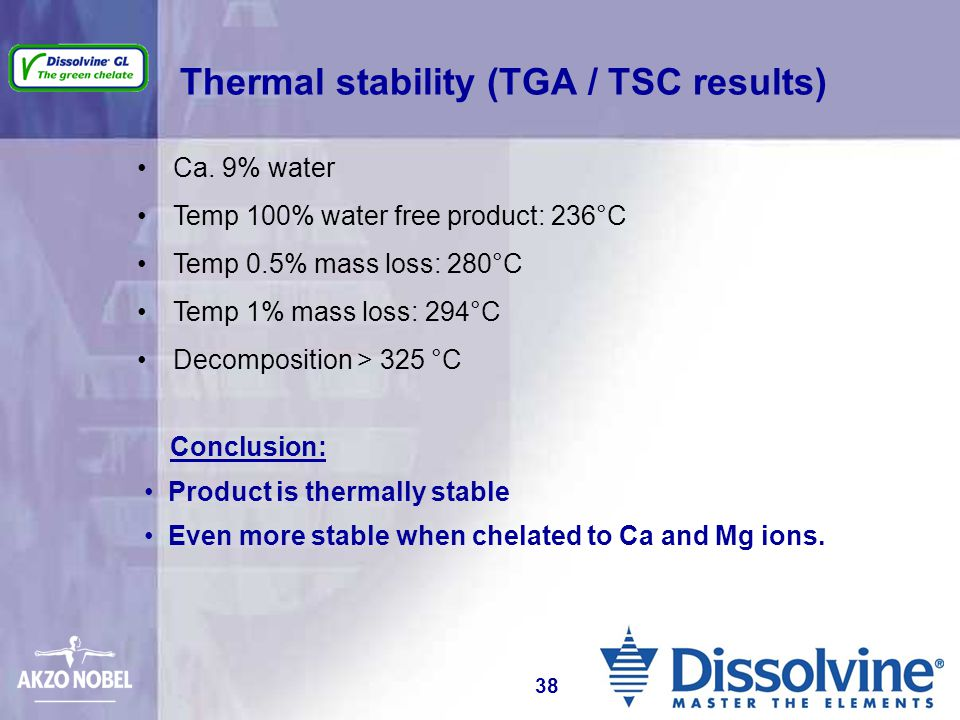 Thermal stability (TGA / TSC results)