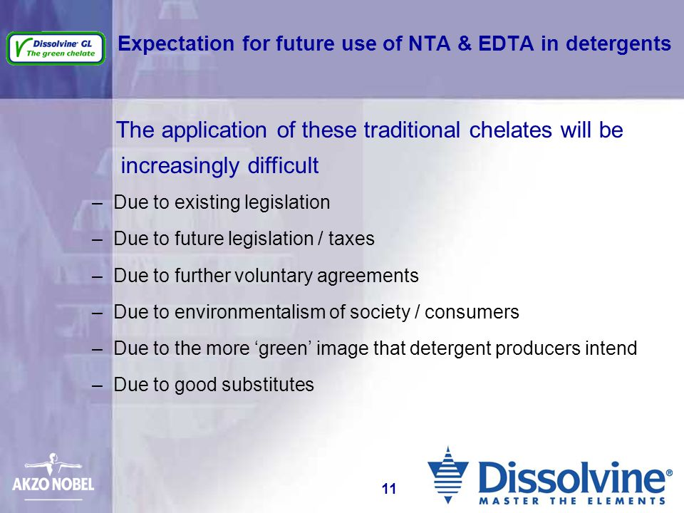 Expectation for future use of NTA & EDTA in detergents