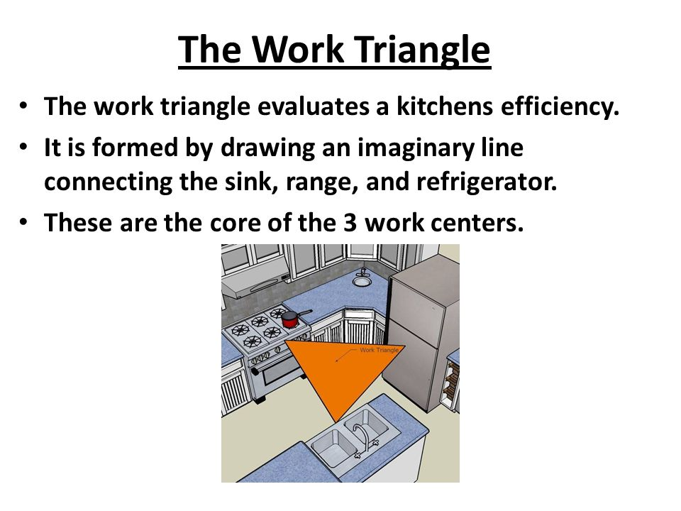 The Work Triangle The work triangle evaluates a kitchens efficiency.