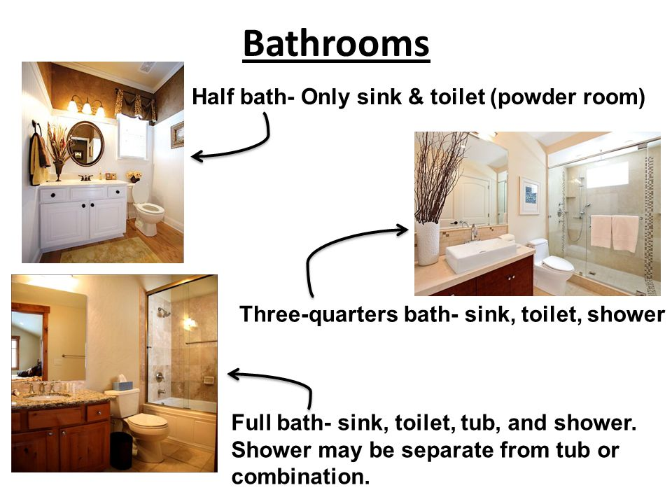 Bathrooms Half bath- Only sink & toilet (powder room)