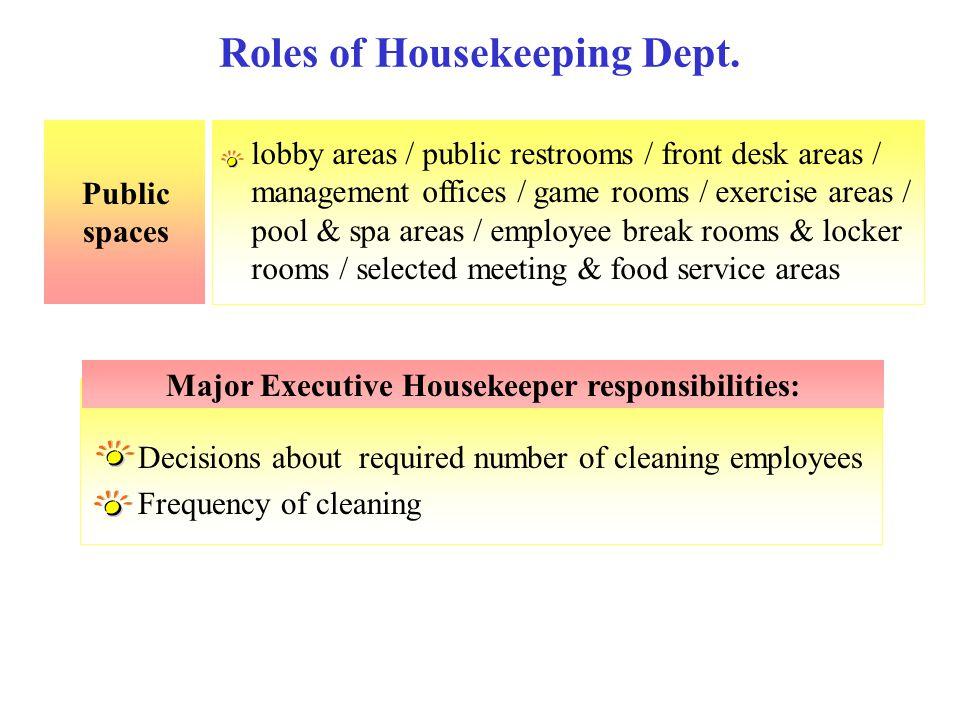 Roles of Housekeeping Dept.