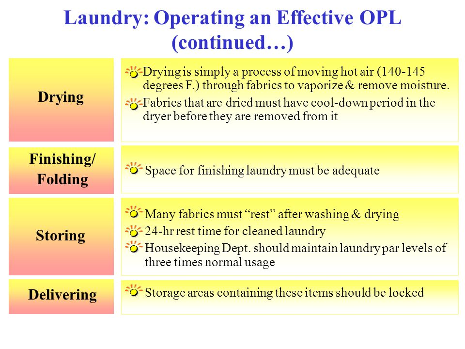 Laundry: Operating an Effective OPL (continued…)