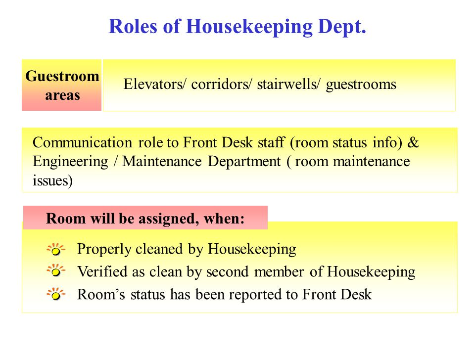 Roles of Housekeeping Dept. Room will be assigned, when: