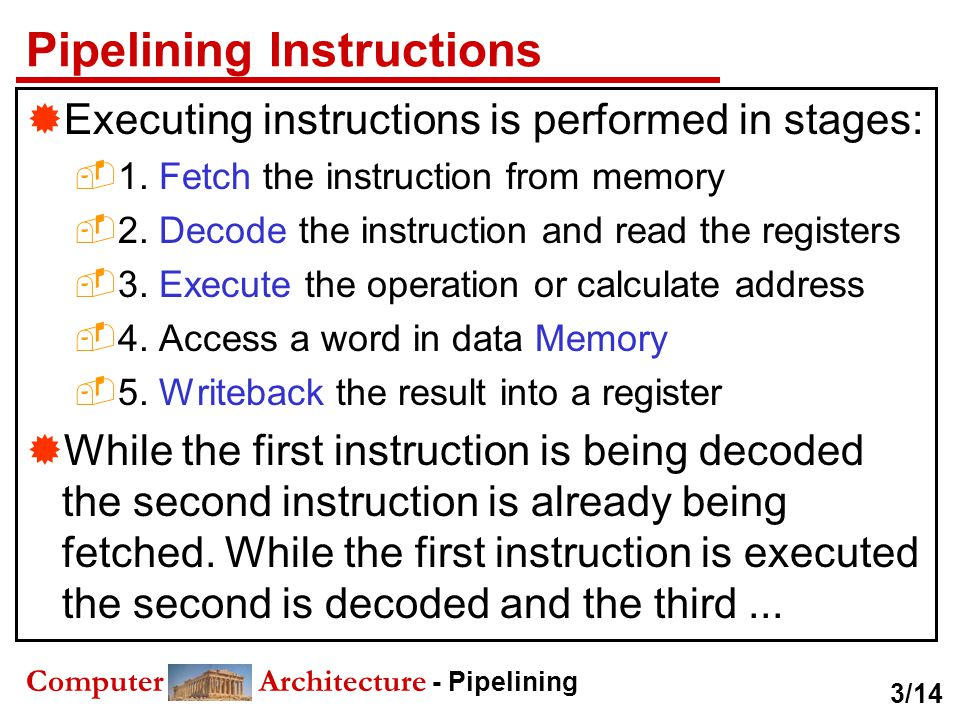 Pipelining Instructions