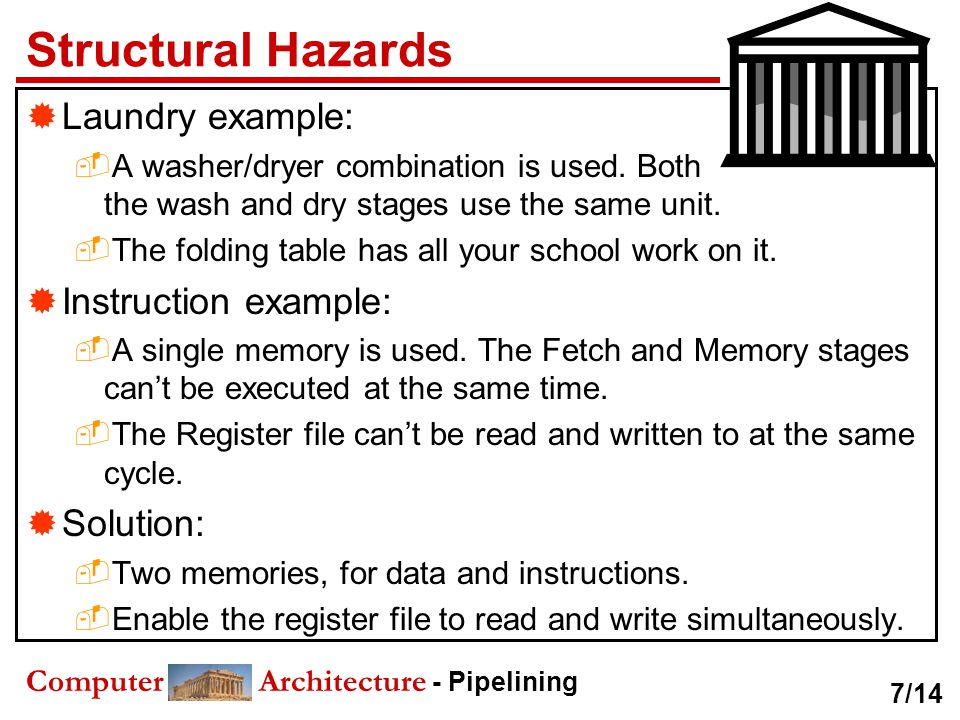 Structural Hazards Laundry example: Instruction example: Solution: