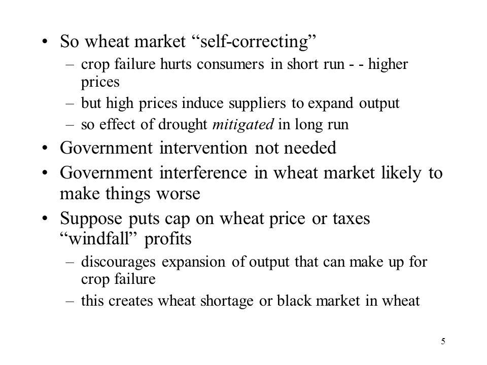 So wheat market self-correcting
