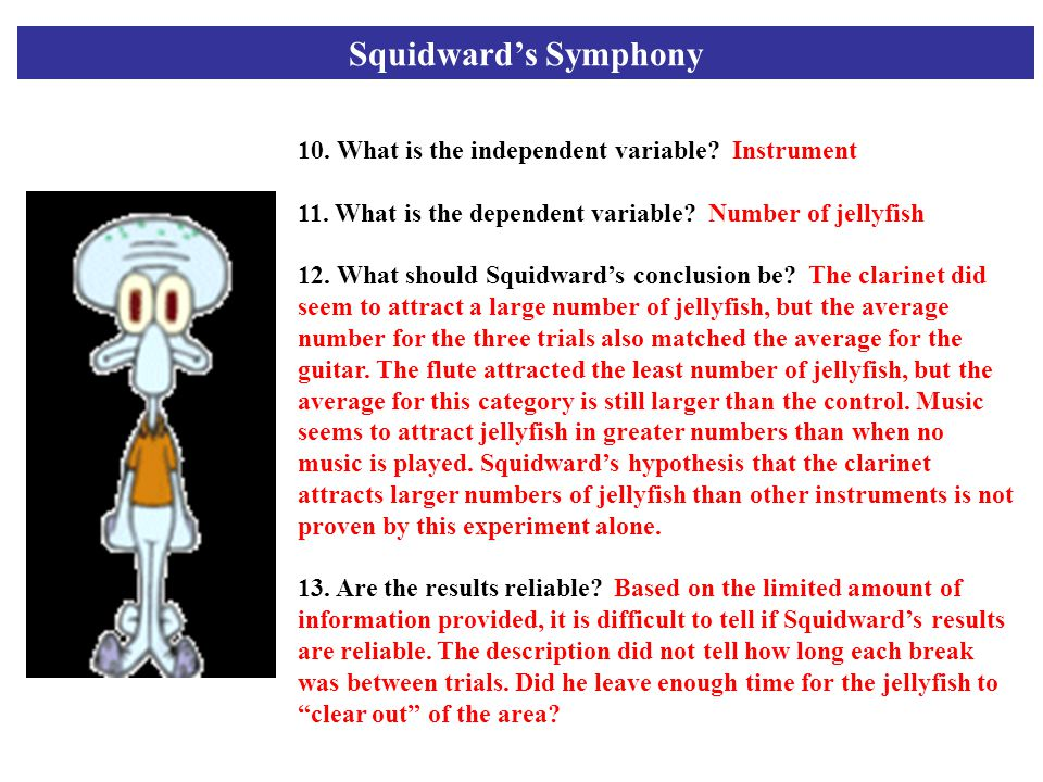 Squidward's Symphony 10. What is the independent variable Instrument