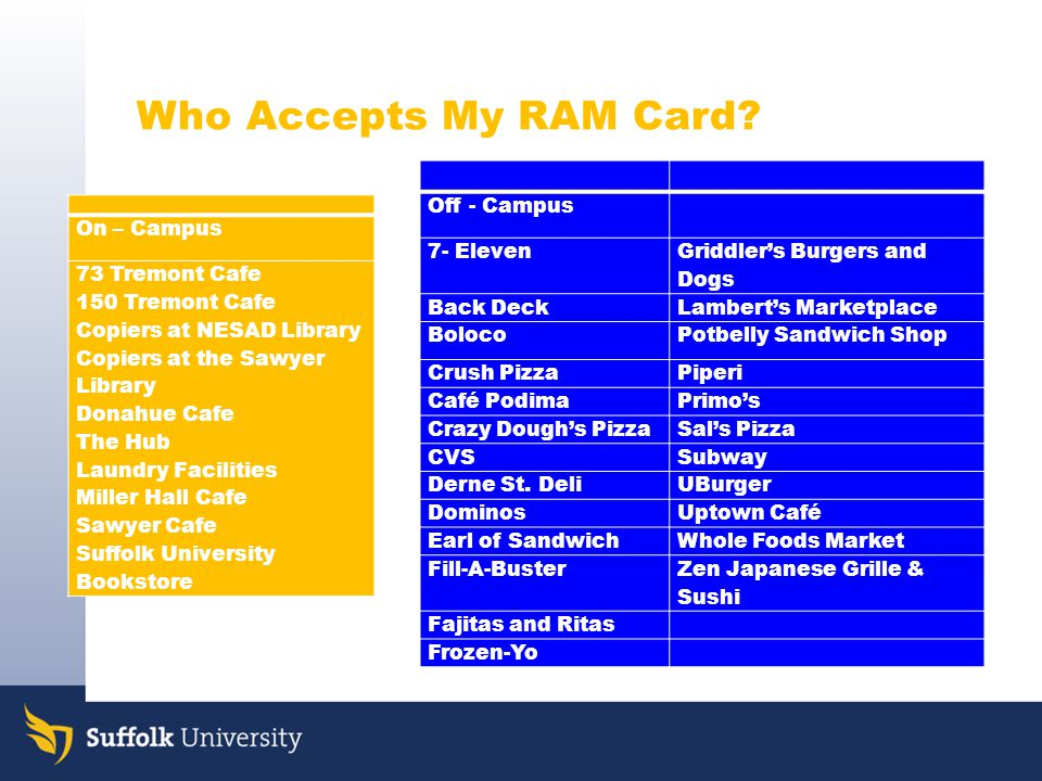 Who Accepts My RAM Card Off - Campus 7- Eleven