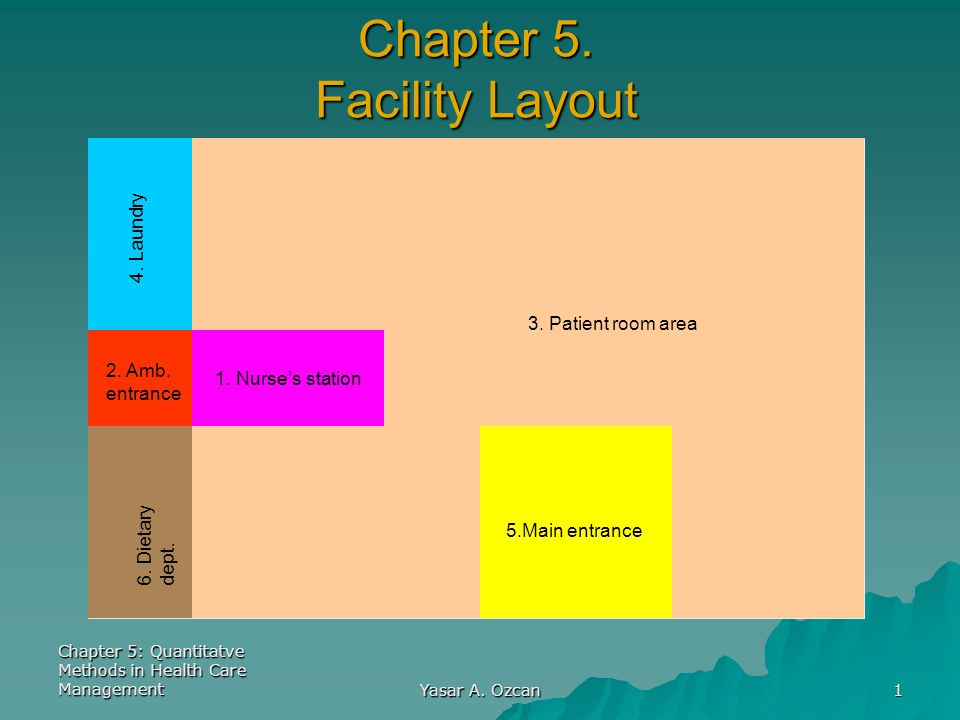 Chapter 5. Facility Layout