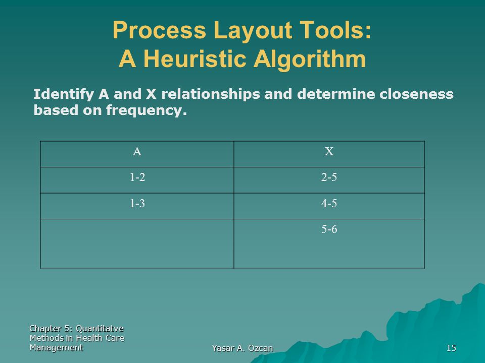 Process Layout Tools: A Heuristic Algorithm