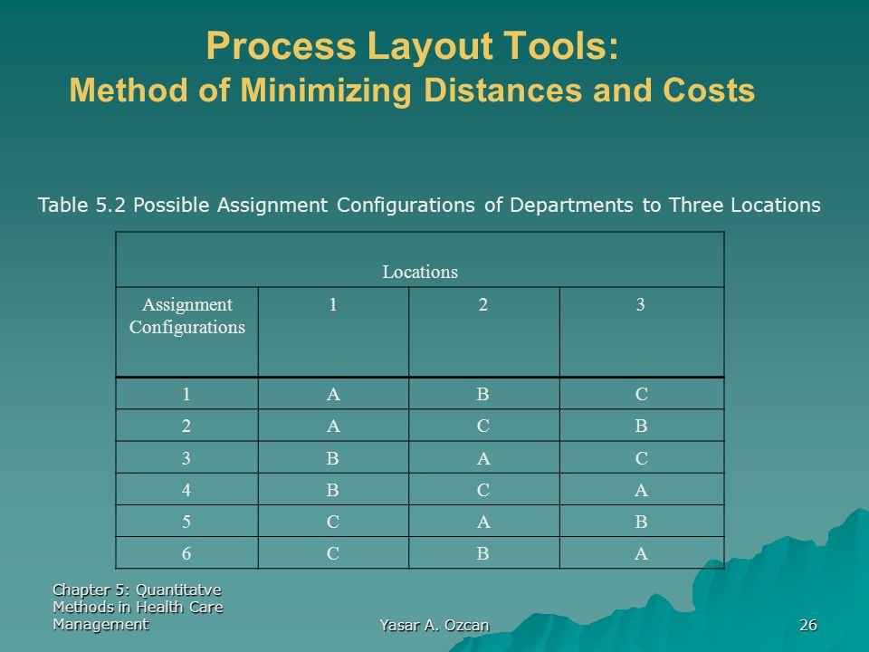 Process Layout Tools: Method of Minimizing Distances and Costs
