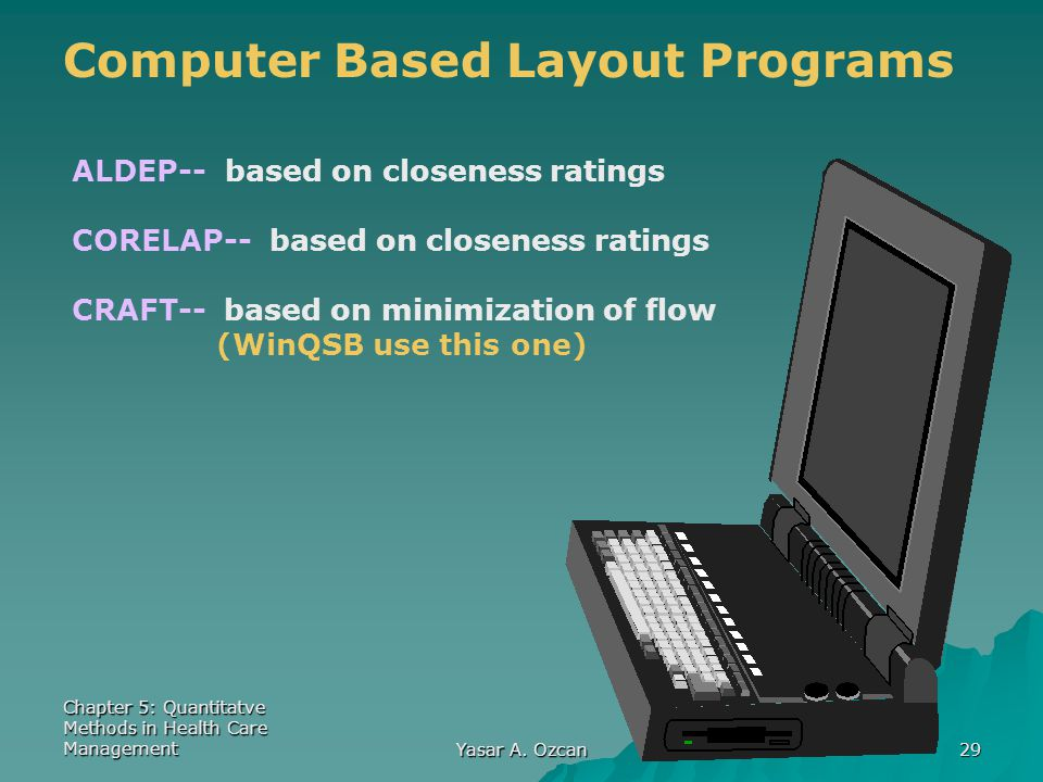 Computer Based Layout Programs