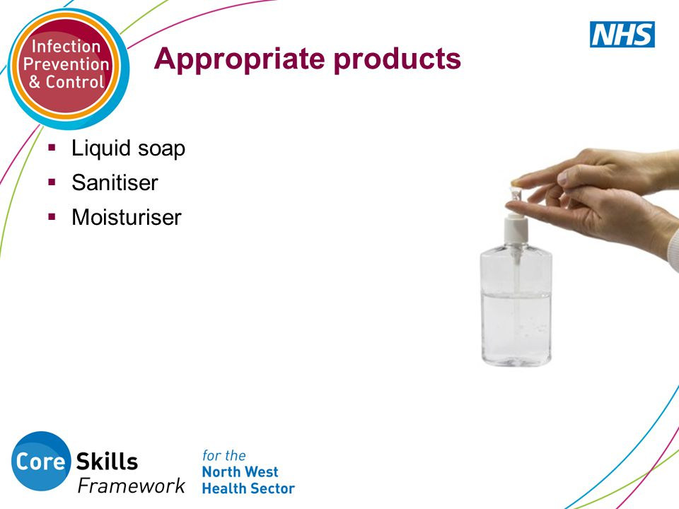 Appropriate products Liquid soap Sanitiser Moisturiser