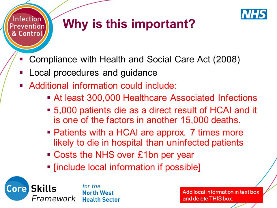 Why is this important Compliance with Health and Social Care Act (2008) Local procedures and guidance.
