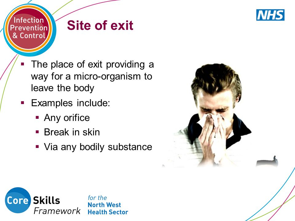 Site of exit The place of exit providing a way for a micro-organism to leave the body. Examples include: