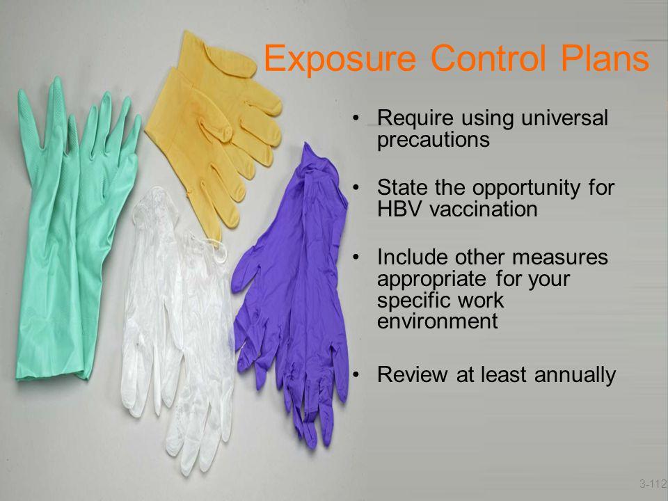 Exposure Control Plans