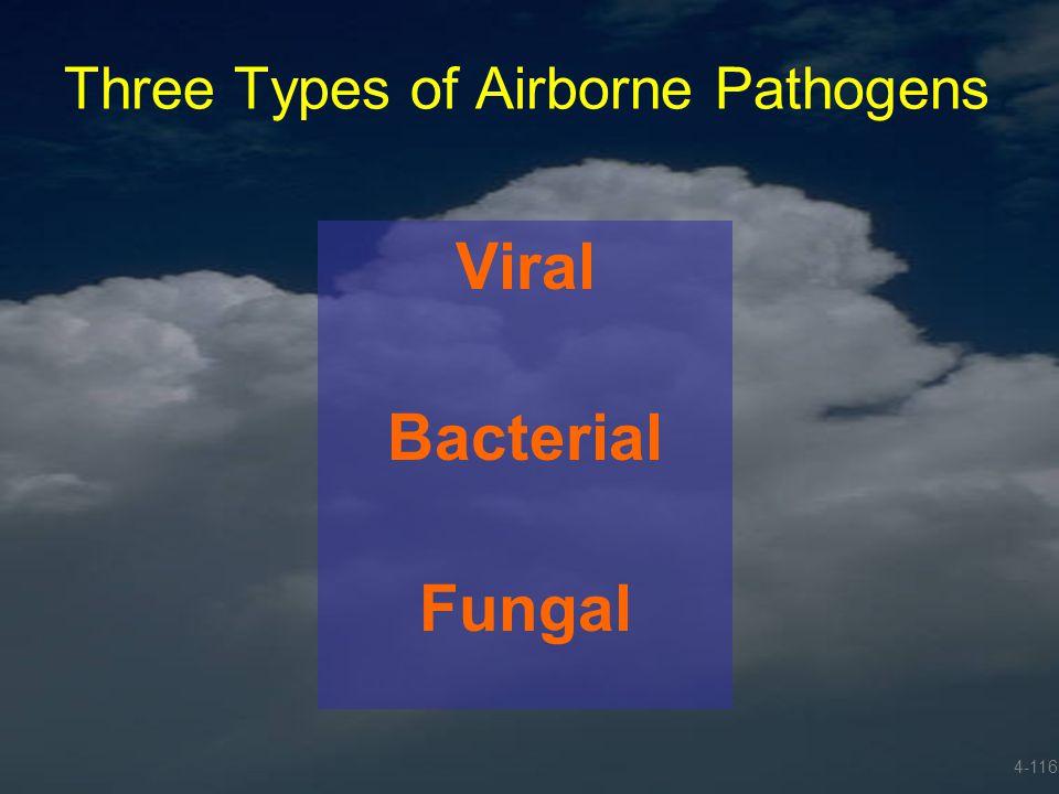 Three Types of Airborne Pathogens