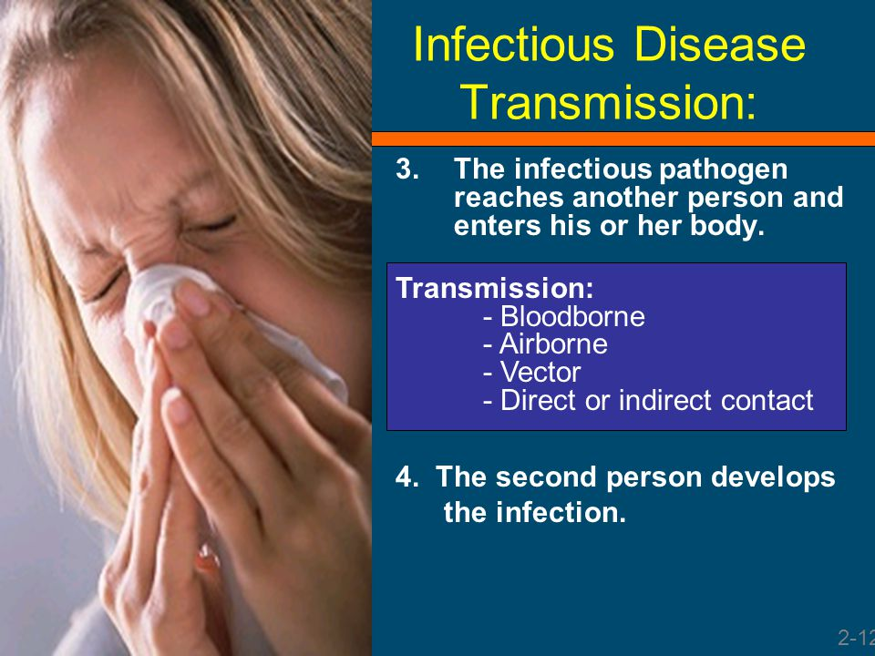 Infectious Disease Transmission: