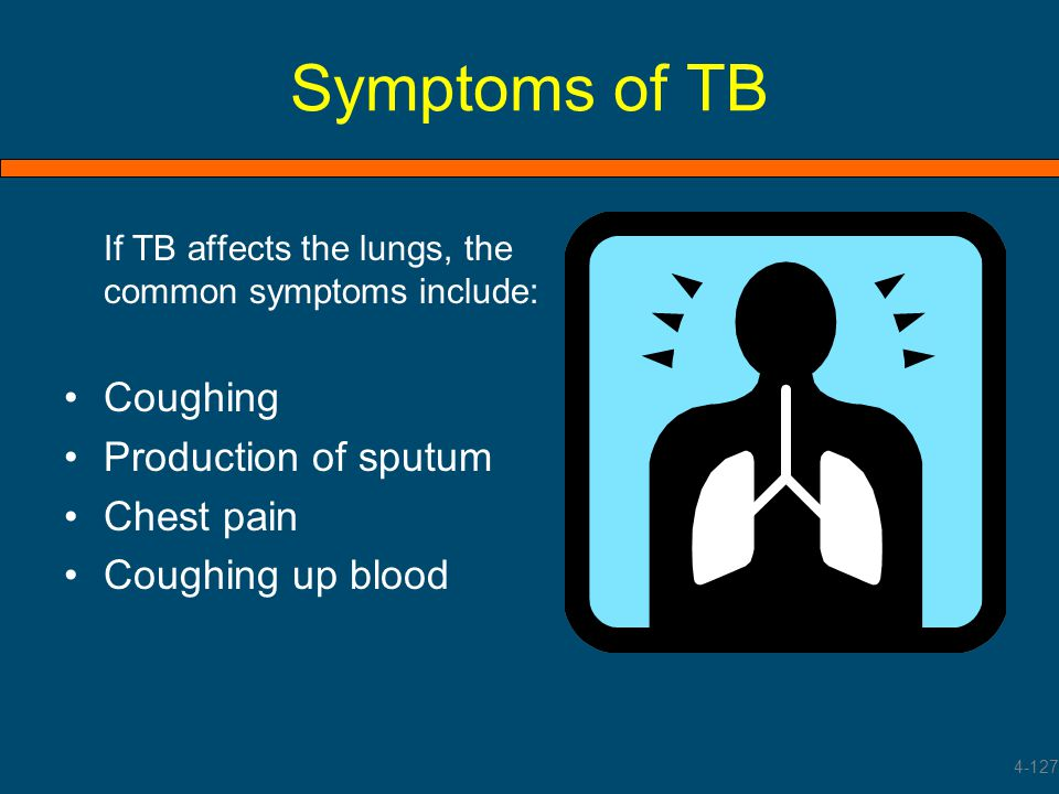 Symptoms of TB Coughing Production of sputum Chest pain