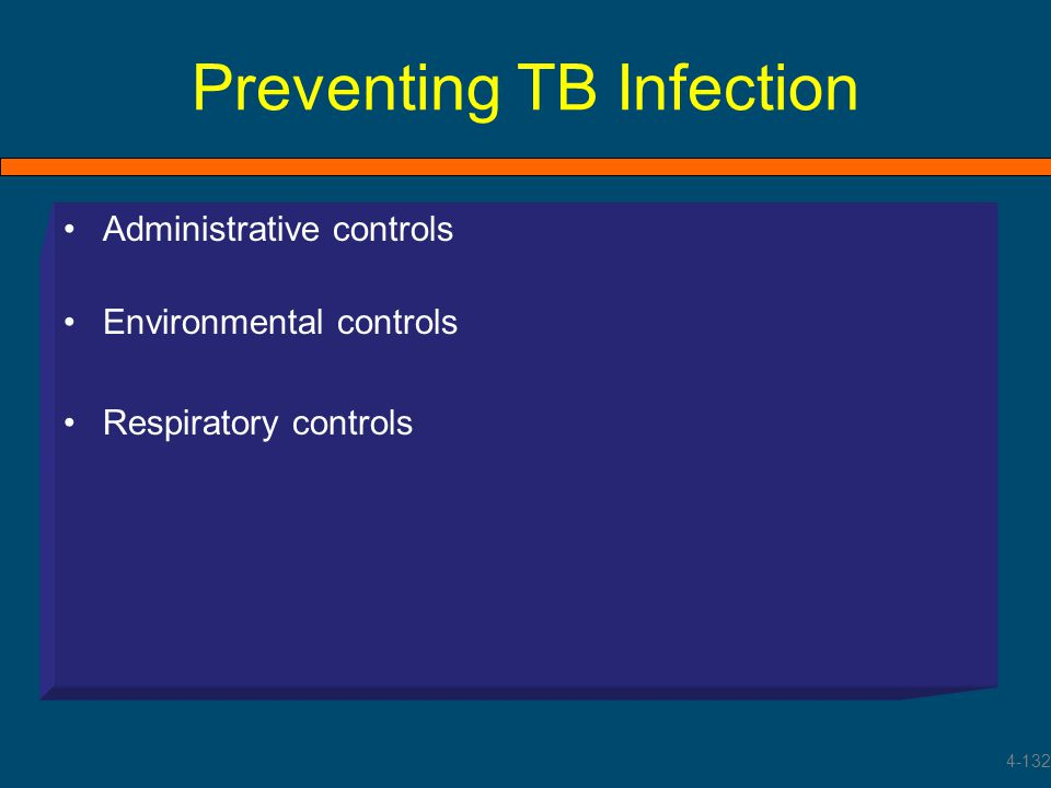 Preventing TB Infection