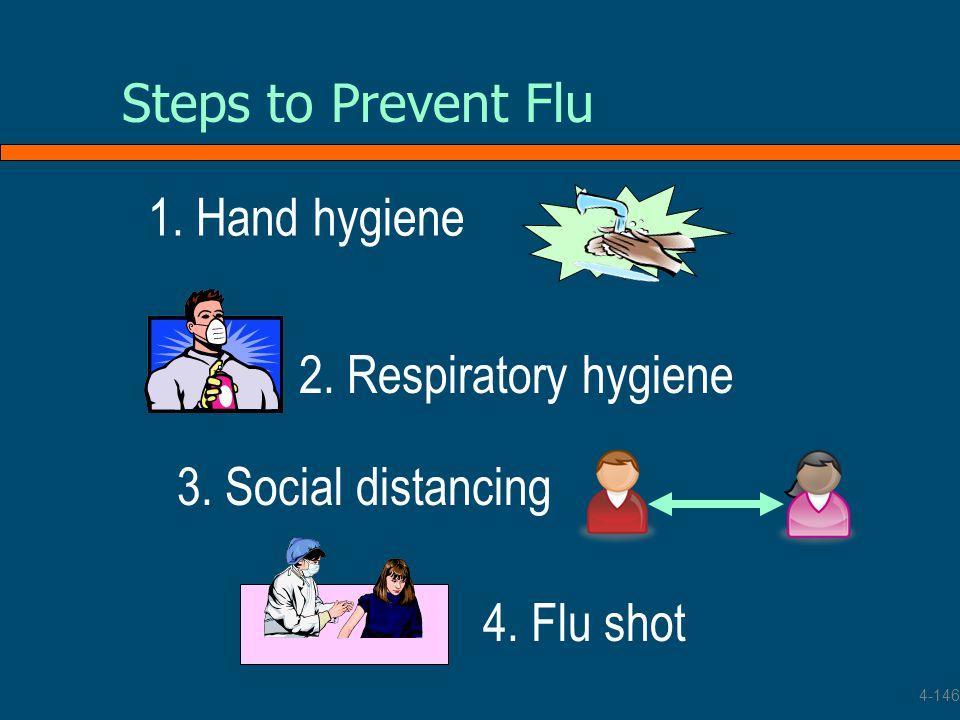 Steps to Prevent Flu Hand hygiene 2. Respiratory hygiene