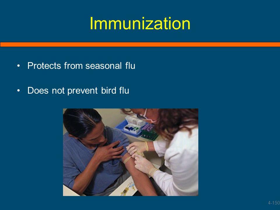 Immunization Protects from seasonal flu Does not prevent bird flu