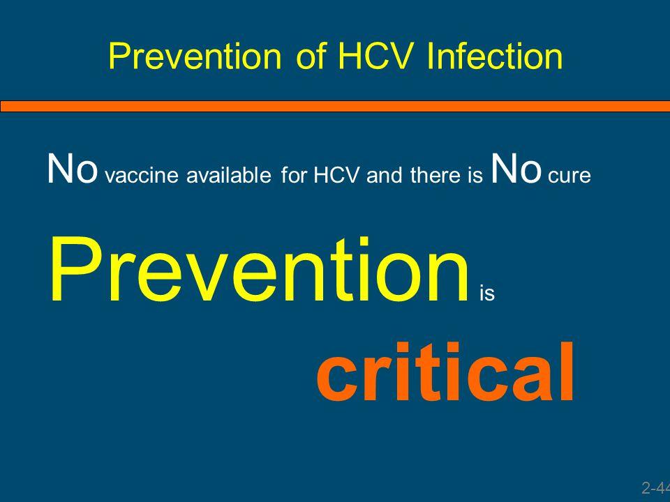 Prevention of HCV Infection
