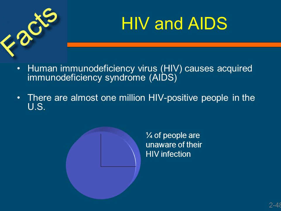 HIV and AIDS Human immunodeficiency virus (HIV) causes acquired immunodeficiency syndrome (AIDS)