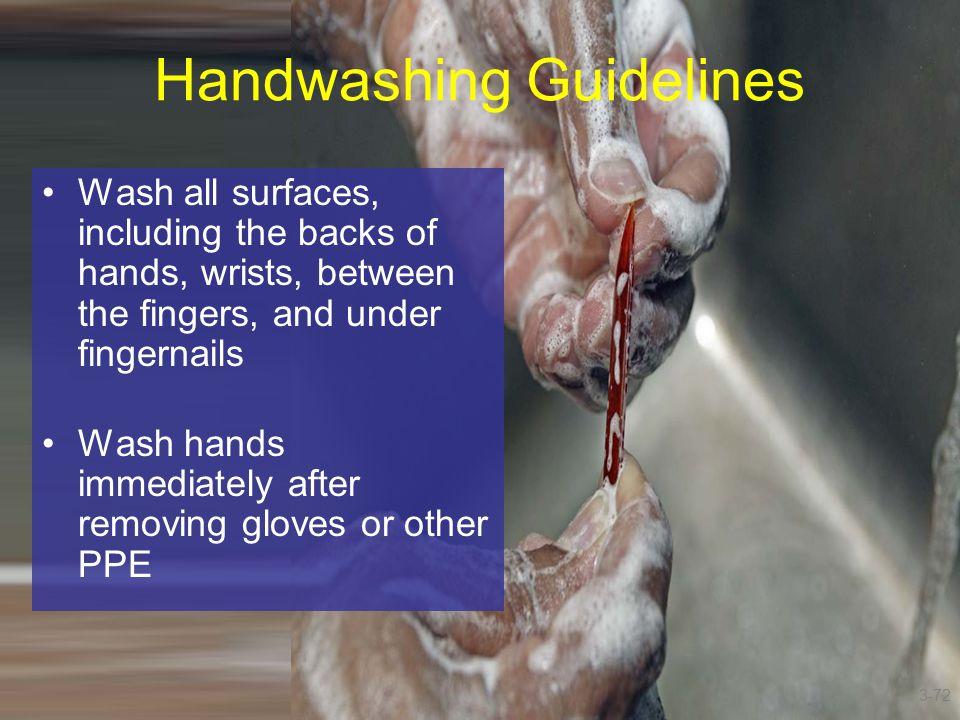 Handwashing Guidelines