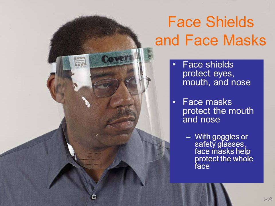 Face Shields and Face Masks