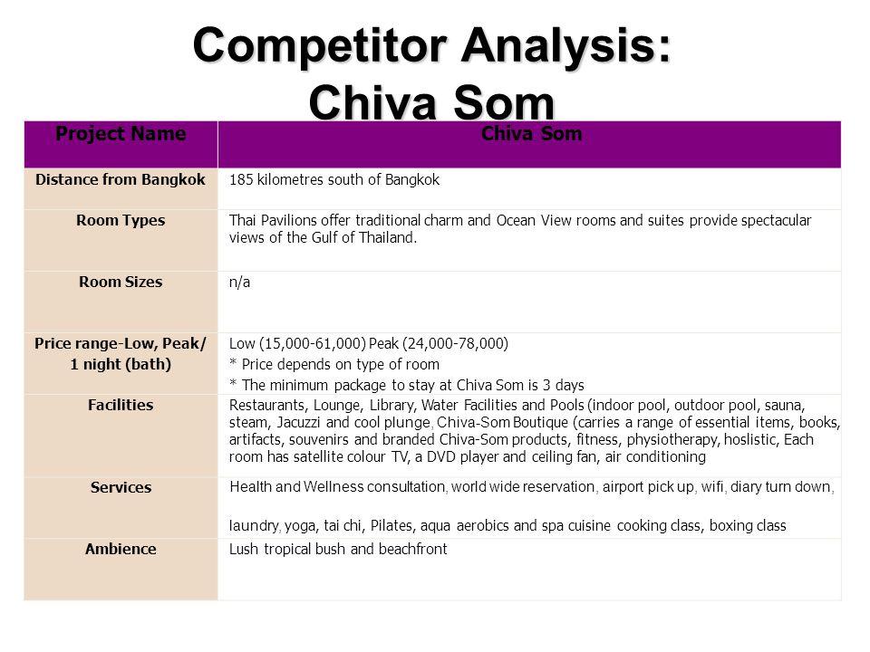 Competitor Analysis: Chiva Som
