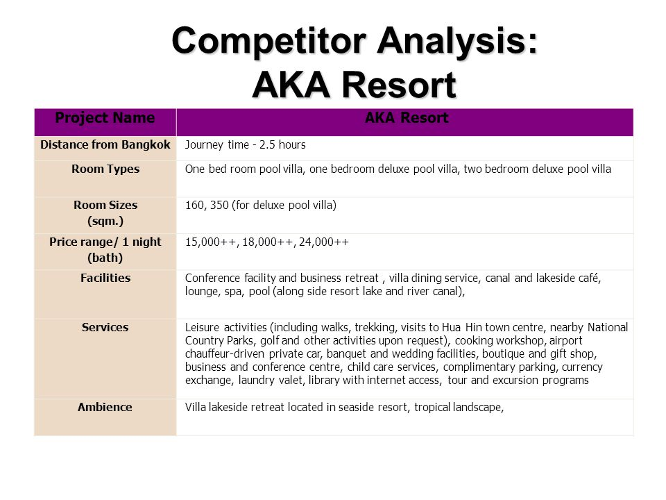 Competitor Analysis: AKA Resort